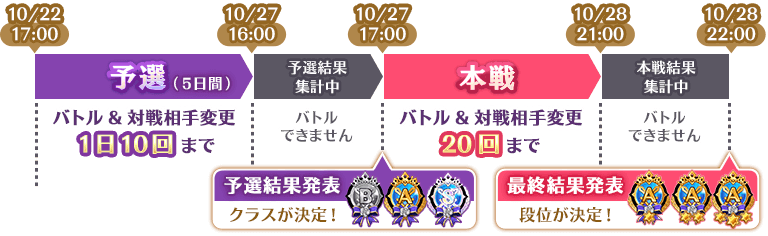Announce event 10391.png