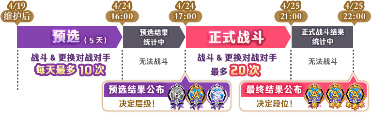 Announce event 10241 SC.png