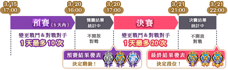 Announce event 10901 TC.png