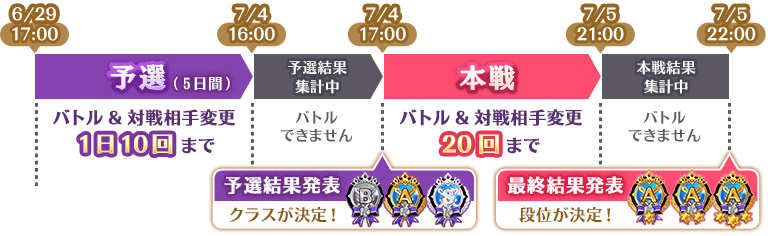 Announce event 11041.png