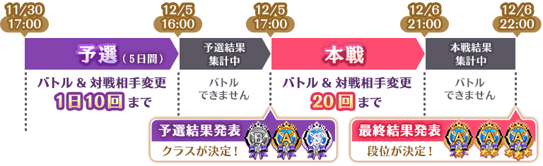 Announce event 11181.png